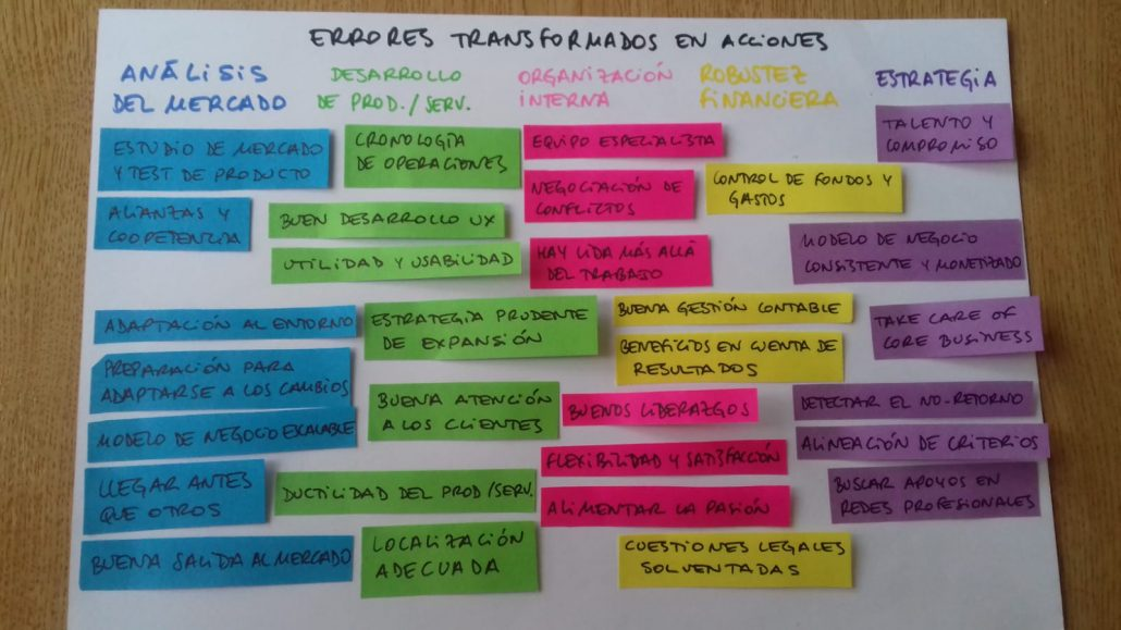 Errores transformados en acciones